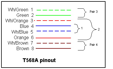 Cat 5 Wiring Color Code Cat5e Diagram On - Electrical Drawing Wiring ...